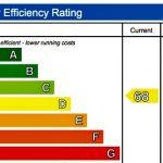 Energy Performance HalesowenEnergy Performance Halesowen